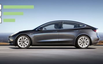 Tesla Software Updates Poll