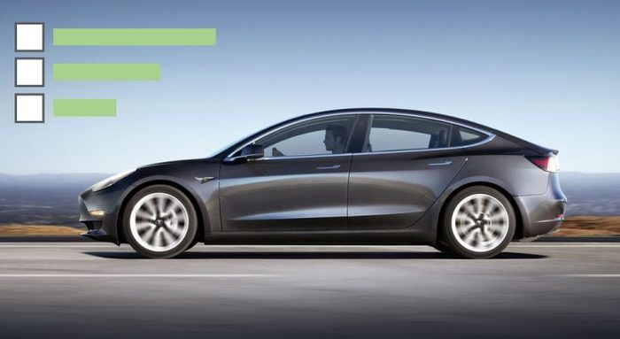 Most Wanted Tesla Software Updates
