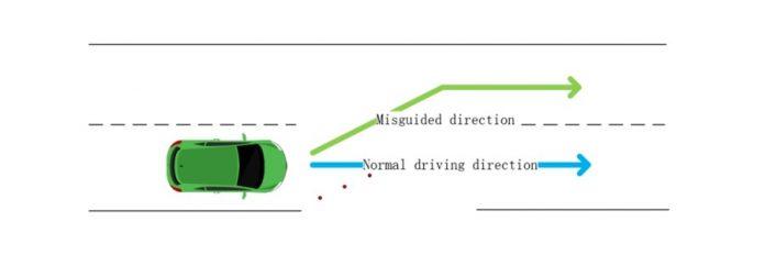 Autopilot Lane Attack Hack