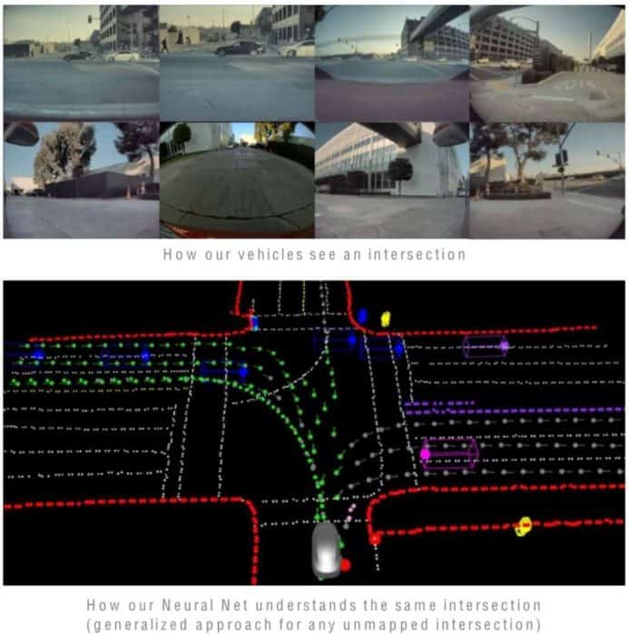 Tesla Full Self-Driving Rewrite Creates 3D Environment
