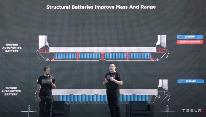 Tesla 4680 Structural Batteries