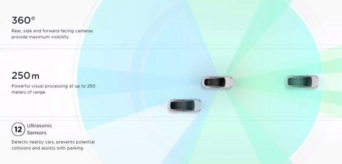 Tesla Vision - Camera Only