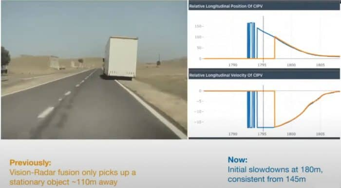 Tesla Vision detects stationary highway objects