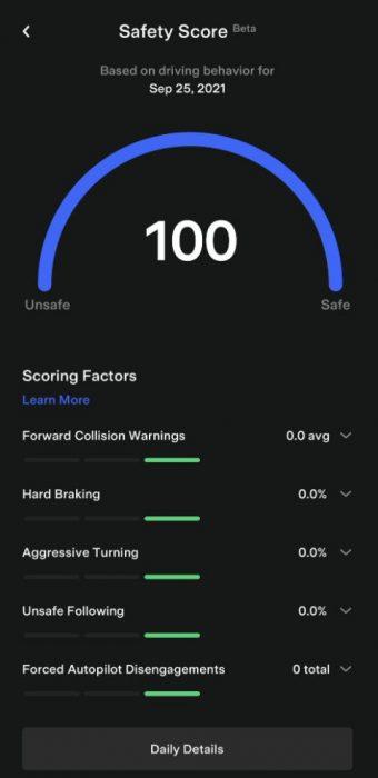 Tesla FSD Beta Insurance Safety Score